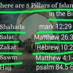 The 5 Pillars of Islam in the Bible - The First Pillar (Shahadah)